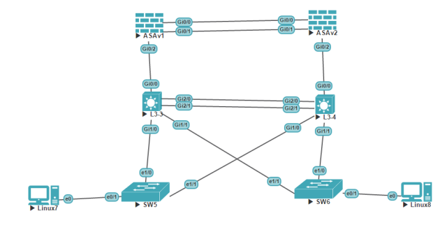 Transparent firewalling with Cisco ASAv | The Network Journal