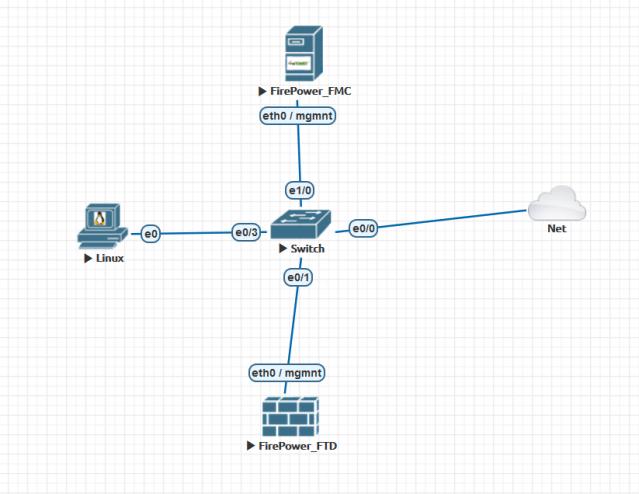 cyruslab files wordpress com/2019/09/diagram png?w